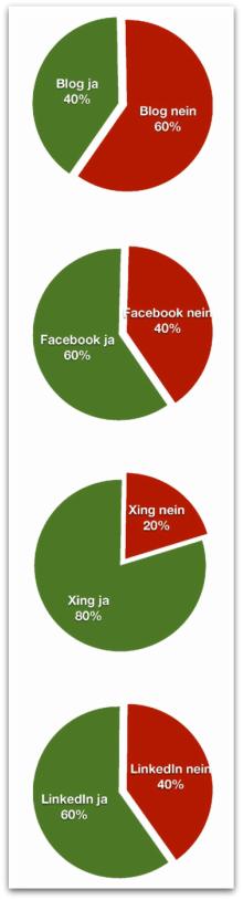 anwaelte_social_media1